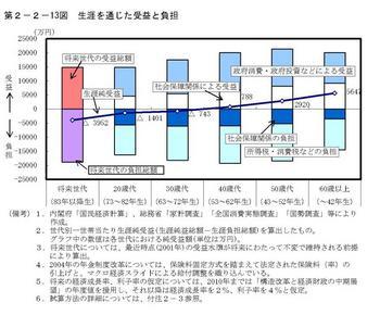 ブログ世代会計.jpg