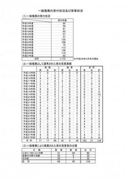 平成27年秋の叙勲褒章結果(一般推薦分).jpg