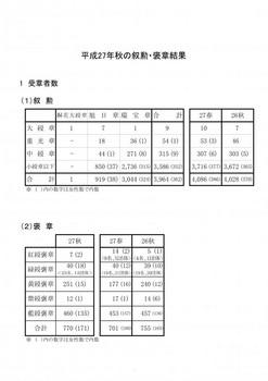 平成27年秋の叙勲褒章結果(受章者数).jpg
