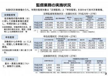 監督業務の実施状況.jpg