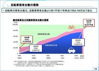 自転車保有台数8700万台.jpeg