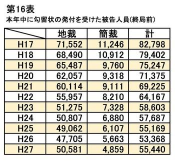 勾留人員(H17-27).jpg