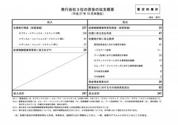 発行会社3社の資金の収支概要.jpg