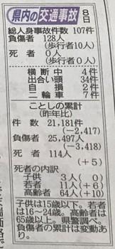 県内の交通事故.jpg