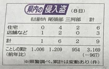県内の侵入盗.jpg