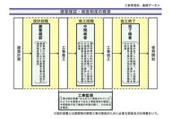 確認制度・検査制度の概要.jpg