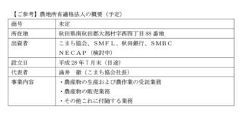 農地所有適格法人の概要(予定).png